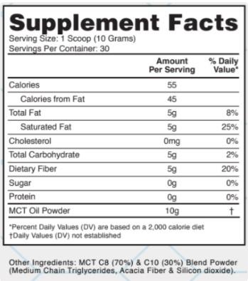 benefits of MCT oil powder