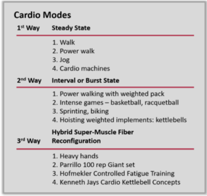 cardio training plan