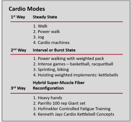 cardio training plan